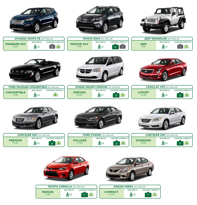 Rental Cars Lowest Price