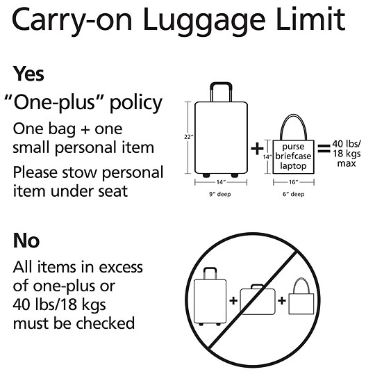 """Articles & Air Canada Carry On Luggage Measurements being"" Anyone know how"